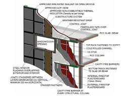 curtain wall firestop systems