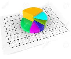 Pie Chart Meaning Business Graph And Statistic
