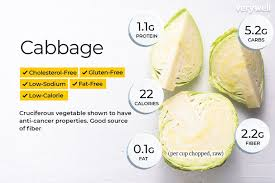 Cabbage Nutrition Facts Calories Carbs And Health Benefits