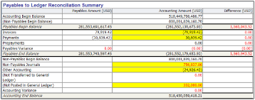 Accounting General Ledger Template Oracle Fusion Payables Reports Chapter 9 R12