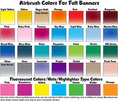 Automotive Paint Color Mixing Chart A Plus Paint Color Chart