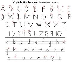 Handwriting-worksheet-maker- & Name Tracing Worksheets Generator ...
