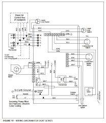coleman furnace wire diagram coleman wiring diagrams online wiring diagram for coleman furnace