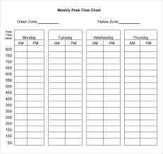 Fill In The Blank Flow Chart Free Free 6 Sample Peak Flow Charts In Pdf Word