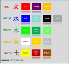 Feng Shui Front Door Colors | room as possible. Also the door from the bed