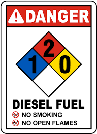 Nfpa Diesel Fuel 1 2 0 Sign