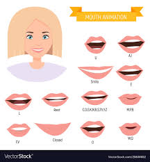 Phoneme Mouth Chart Famale Mouth Animation Phoneme Mouth Chart