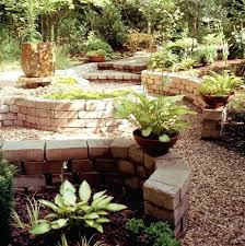 Zen Garden Design Plan Gallery New Ideas