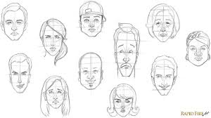 Face Perspective Chart 74 Lowest Why Is There A Circle When People Draw Heads