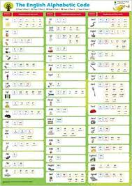 Phonics Sounds Chart In Hindi Buy Oxford Reading Tree Floppys Phonics Sounds And