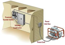 mccurdy electric generator specials call for peace of mind we ll do the rest safety convenience accessibility reduced downtime facility equipment audits kept on record