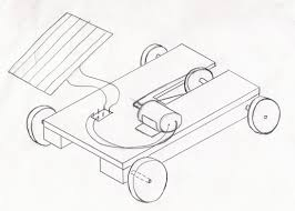 Solar power car project rh design technology org solar cars drawings labeled drawing of a solar car race