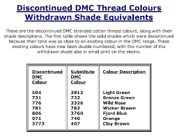 Discontinued Colors In Dmc Floss Nuts About Needlepoint