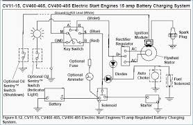 kohler command 25 wiring diagram fresh kohler cv16s wiring diagram kohler command 25 wiring diagram fresh kohler cv16s wiring diagram collection