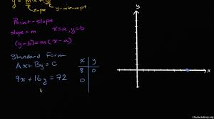 intro to linear equation standard form algebra khan academy