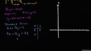 converting from slope intercept to standard form algebra khan academy
