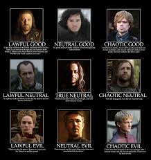 Game Of Thrones Alignment Chart In 2019 Dungeons Dragons