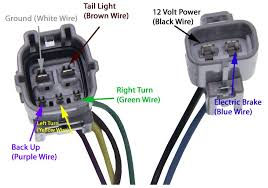 compare hopkins plug in vs replacement multi plug etrailer com 1994 Toyota Camry Stereo Wiring Harness hopkins custom fit vehicle wiring hm11143395