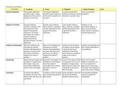 persuasive essay rubric 4 â