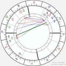 Harry Styles Bridges Birth Chart Horoscope Date Of Birth Astro