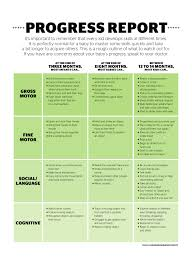 Infant Developmental Milestones Chart Baby Milestone Checklist And Development Chart