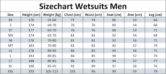 Rip Curl Wetsuit Size Chart Rip Curl Omega Shorty Wetsuit 1 5mm Back Zip Black Men 2018