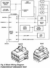 1999 chrysler lhs fuse box 1999 wiring diagrams online