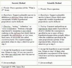socratic vs scientific method st century learning through explore socratic method scientific method and more