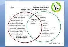 Mlk Vs Malcolm X Venn Diagram 22 Best Mlk Images Martin Luther King Martin Luther Mlk