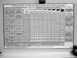 Tig Welding Voltage Chart How To Mig Weld Thick Structural Plates Welpedia