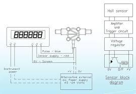 flow transmitter wiring diagram flow image wiring turbine flow meters titan 800 series turbine flow measurement on flow transmitter wiring diagram