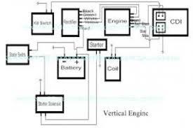 110cc quad wiring diagram wiring diagram chinese 125cc atv wiring diagram at 110cc Atv Wiring Schematic