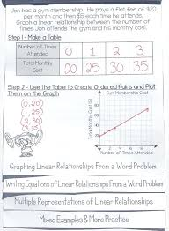 relationship graph worksheet picture of writing graphing linear equations in the form using a table worksheets