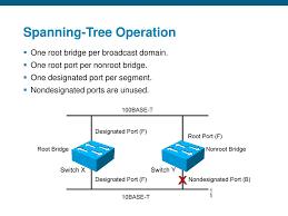 Designated Port Vs Root Port Spanning Tree Protocol Ppt Download