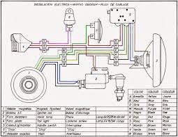 bultaco bultaco box pinterest motos clasicas y clasicos bultaco models Bultaco Wiring Diagram #27