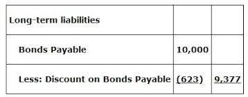 discount on bonds payable balance sheet ee52745751c84c4c95d080a570eb1d40 ashx la en