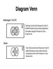 Diagram Venn Gabungan Pertemuan 2 Himpunan 2 Ppt Diagram Venn Gabungan A U B