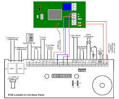 alarm panel wiring diagram with schematic images 14660 linkinx com Alarm Panel Wiring Diagram full size of wiring diagrams alarm panel wiring diagram with template pics alarm panel wiring diagram medical gas alarm panel wiring diagram