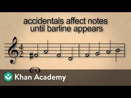 Violin Finger Pattern Chart For Flat Key Signatures Lesson 8 Natural Sign More On Accidentals And Key