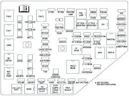 2006 dodge ram 2500 fuse box diagram amusing ideas best image wire 06 dodge ram 2500 fuse box diagram 2006 dodge ram 2500 fuse box diagram amusing ideas best image wire mesmerizing