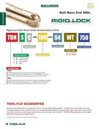 Port Tool Chart Ballnose Tool Flo Guarant