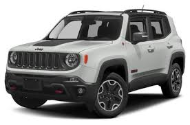 Used <b>2015 Jeep Renegade</b> for Sale Near Me | Cars.com