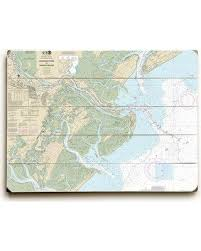 Savannah River Tide Chart 2019