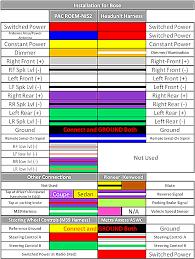 jvc car audio wiring diagram aftermarket radio within with Aftermarket Stereo Wiring Harness Diagram jvc car audio wiring diagram aftermarket radio within with aftermarket radio wiring diagram