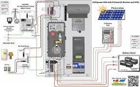 solar combiner box wiring diagram inspirational outback 3900w f grid Solar Power Wiring Diagram solar combiner box wiring diagram inspirational outback 3900w f grid solar kit fp1 gvfx3648
