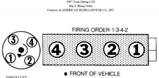1997 acura integra engine mechanical problem 1997 acura integra 4 1999 Acura Integra Fuse Box Diagram 1999 Acura Integra Fuse Box Diagram #57 1999 acura integra fuse panel diagram