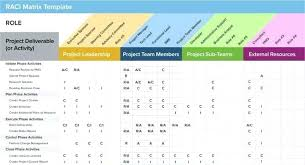 Project Management Spreadsheet Excel Template Project Management