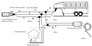 wiring diagram for car trailer electric kes wiring diagram centre electric trailer kes wiring diagram wiring diagramwiring diagram for electric trailer kes wiring diagram for youwiring
