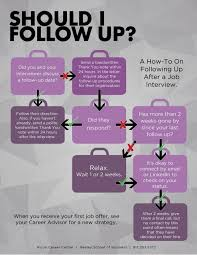 post job offer call sample customer service resume post job offer call job search job when to follow up tcu center for career and