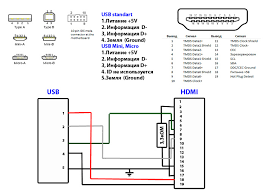 similiar micro hdmi pinout keywords usb wire diagram 9 image about wiring diagram and schematic on
